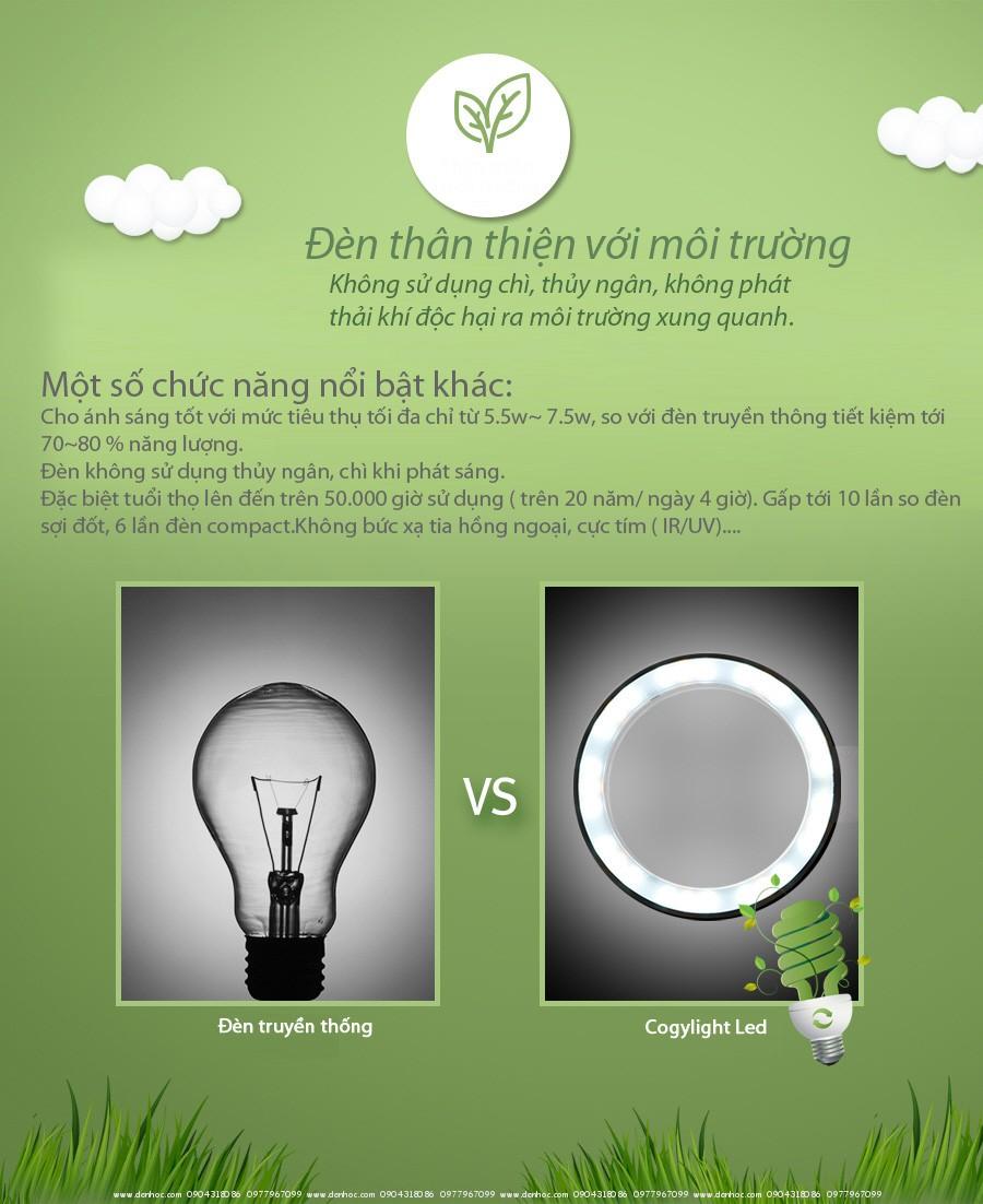 Công nghệ xanh, bảo vệ môi trường